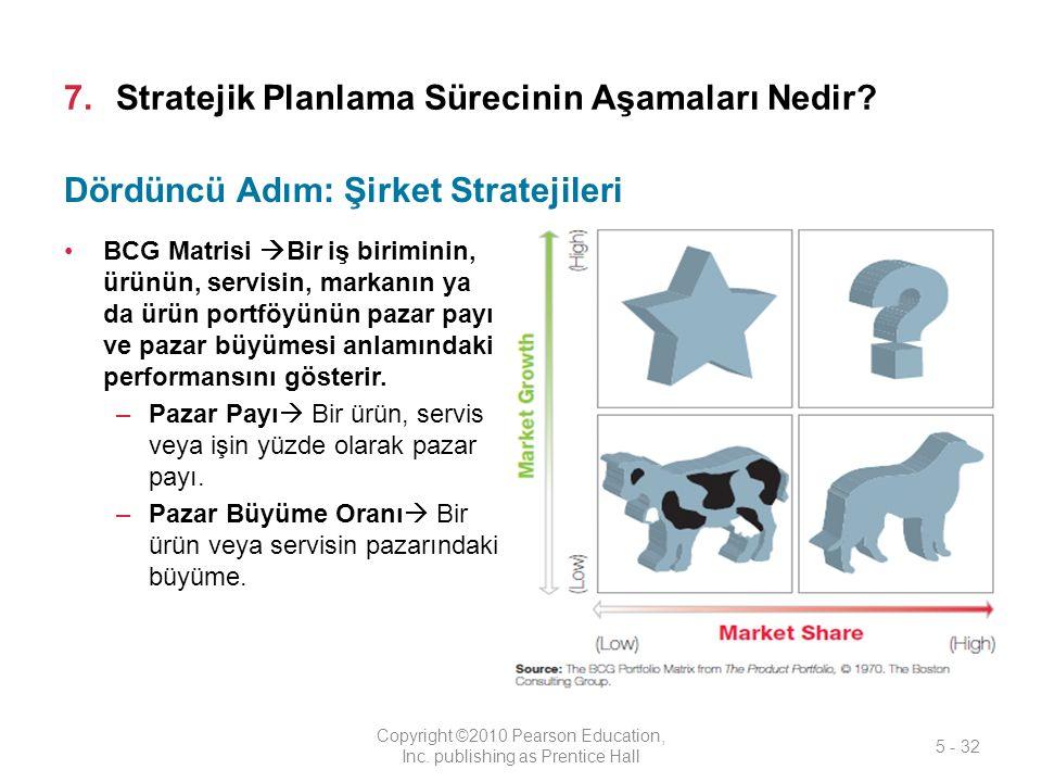 7.Stratejik Planlama Sürecinin Aşamaları Nedir.