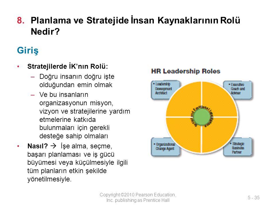 8.Planlama ve Stratejide İnsan Kaynaklarının Rolü Nedir.