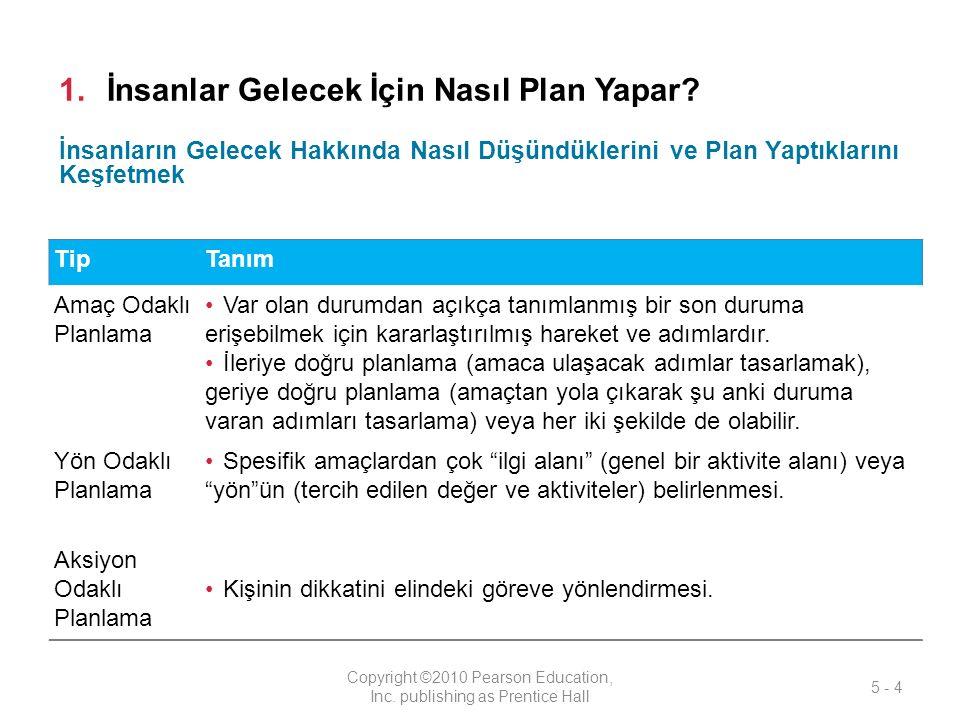 1.İnsanlar Gelecek İçin Nasıl Plan Yapar.