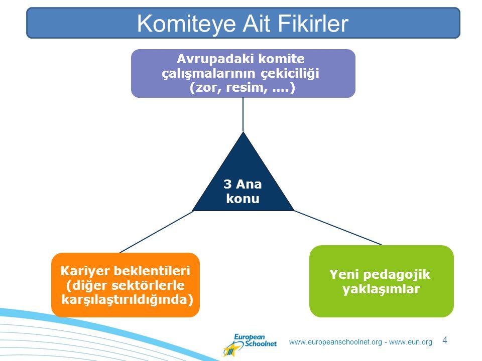 www.europeanschoolnet.org - www.eun.org 4 Situation of MST in Education 3 Ana konu Avrupadaki komite çalışmalarının çekiciliği (zor, resim, ….) Kariyer beklentileri (diğer sektörlerle karşılaştırıldığında) Yeni pedagojik yaklaşımlar Komiteye Ait Fikirler