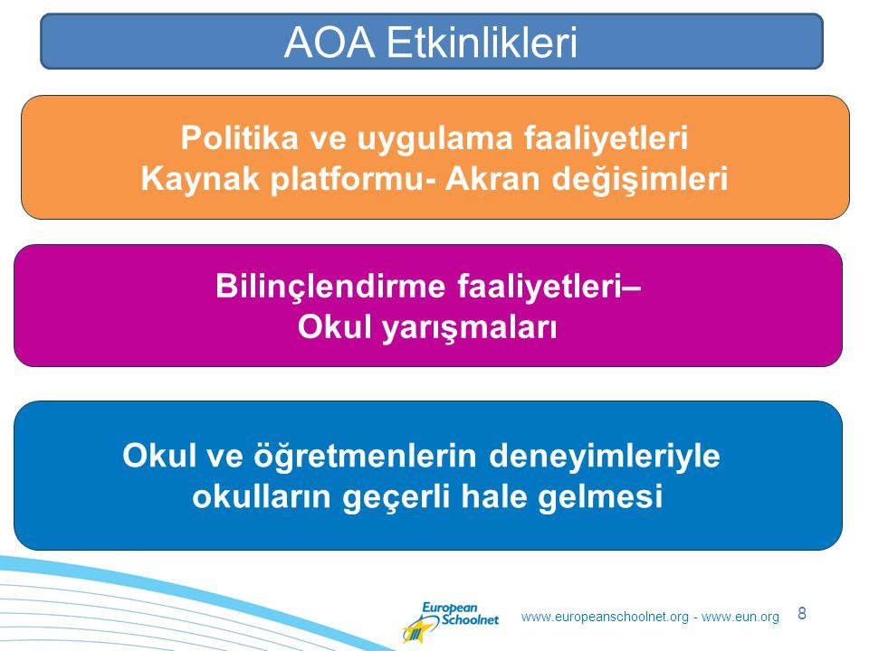 www.europeanschoolnet.org - www.eun.org 8 Politika ve uygulama faaliyetleri Kaynak platformu- Akran değişimleri AOA Etkinlikleri Okul ve öğretmenlerin deneyimleriyle okulların geçerli hale gelmesi Bilinçlendirme faaliyetleri– Okul yarışmaları