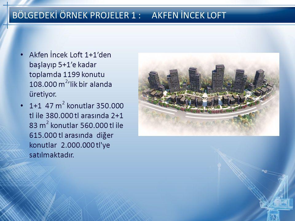BÖLGEDEKİ ÖRNEK PROJELER 1 : AKFEN İNCEK LOFT Akfen İncek Loft 1+1'den başlayıp 5+1'e kadar toplamda 1199 konutu 108.000 m 2 'lik bir alanda üretiyor.