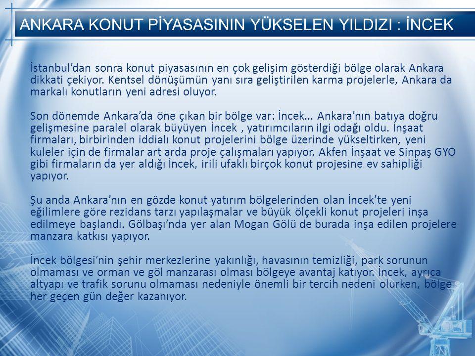 ANKARA KONUT PİYASASININ YÜKSELEN YILDIZI : İNCEK İstanbul'dan sonra konut piyasasının en çok gelişim gösterdiği bölge olarak Ankara dikkati çekiyor.
