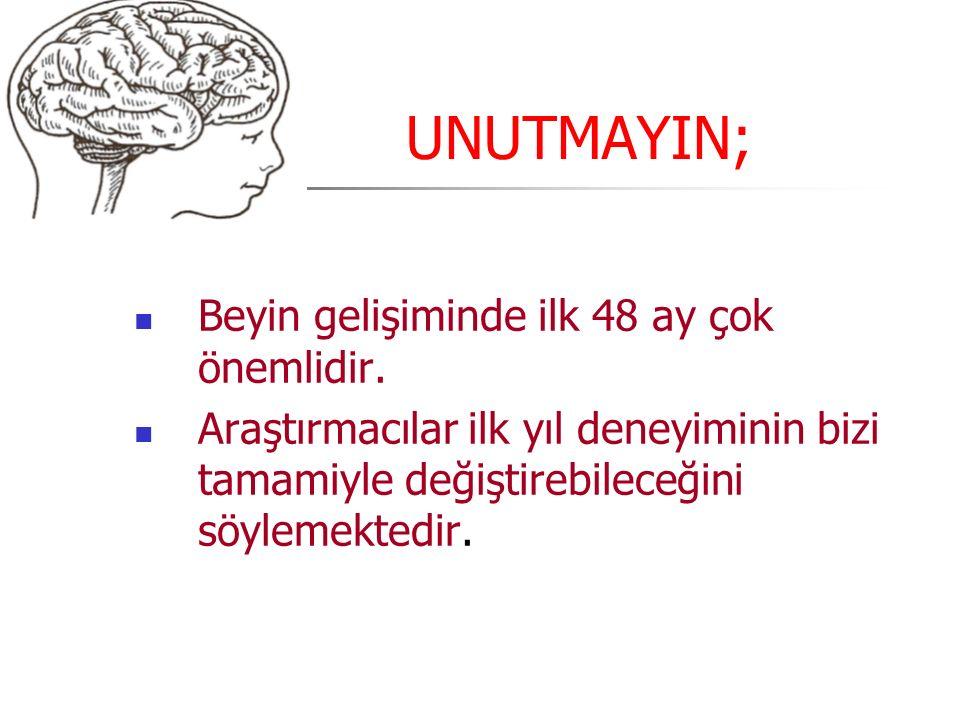 UNUTMAYIN; Beyin gelişiminde ilk 48 ay çok önemlidir.