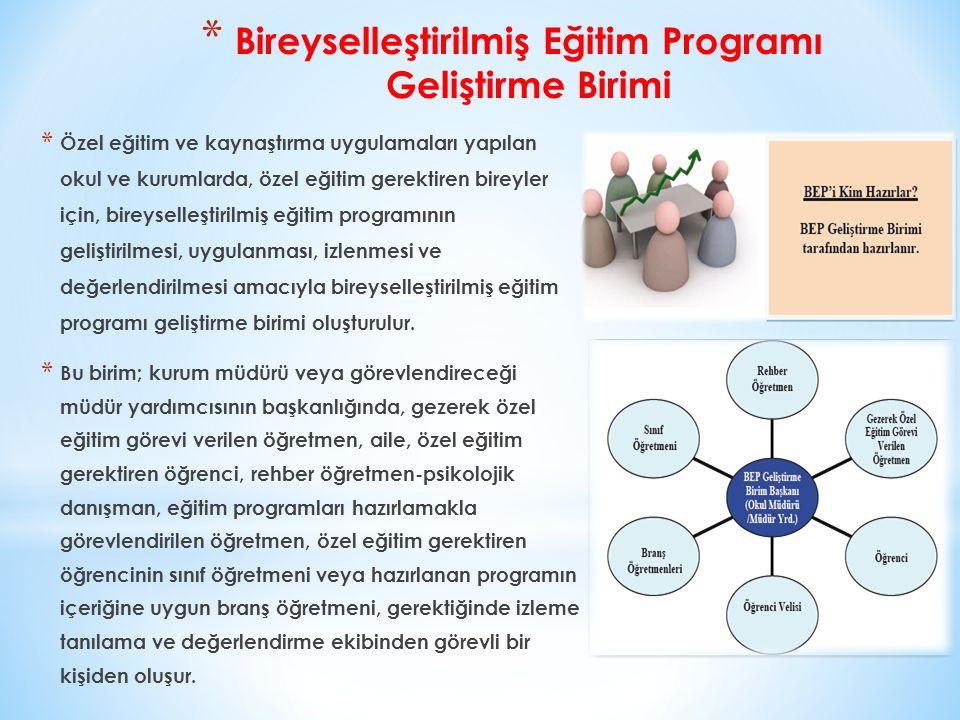 * Bireyselleştirilmiş Eğitim Programı Geliştirme Birimi Öğretmen: 1.Bireyselleştirilmiş eğitim programlarının hazırlanmasında, uygulanmasında ve değerlendirilmesinde etkin görev alır.