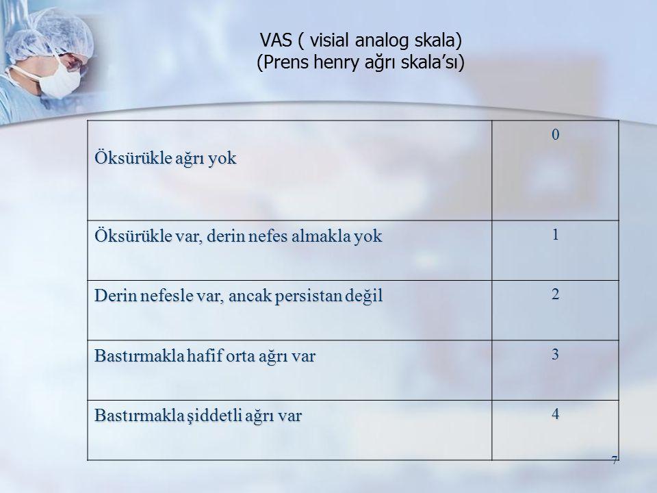 8 Postoperatif Ağrı Şiddeti (VAS)