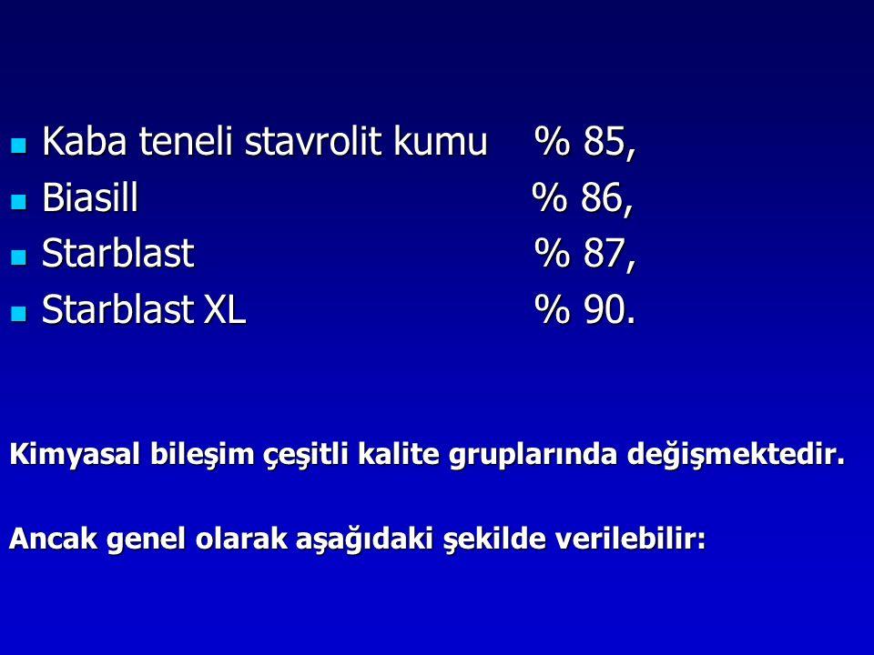 Kaba teneli stavrolit kumu % 85, Kaba teneli stavrolit kumu % 85, Biasill % 86, Biasill % 86, Starblast% 87, Starblast% 87, Starblast XL% 90. Starblas