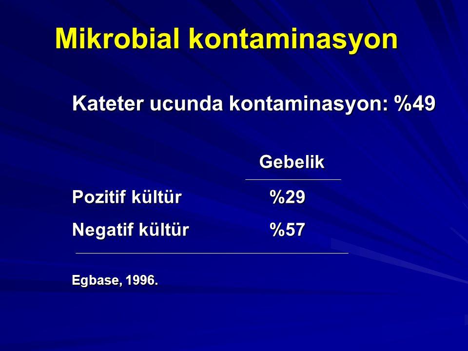 Mikrobial kontaminasyon Kateter ucunda kontaminasyon: %49 Gebelik Pozitif kültür %29 Negatif kültür %57 Egbase, 1996.