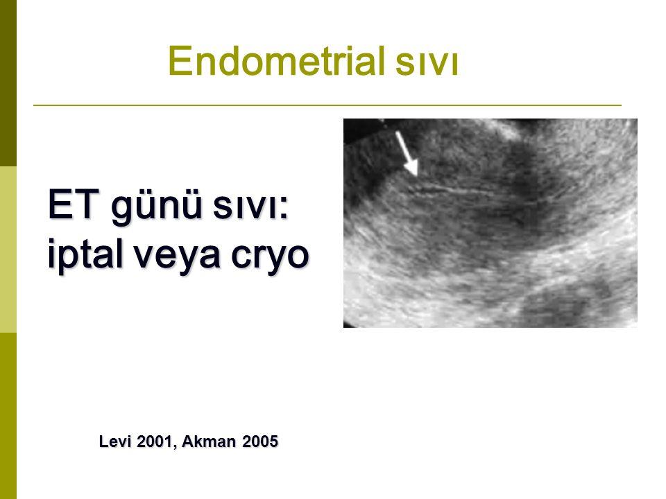 Endometrial sıvı ET günü sıvı: ET günü sıvı: iptal veya cryo iptal veya cryo Levi 2001, Akman 2005