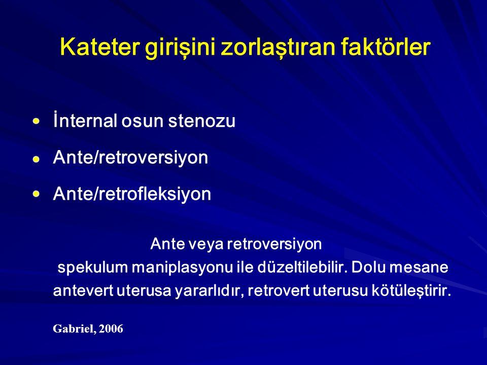 Kateter girişini zorlaştıran faktörler İnternal osun stenozu Ante/retroversiyon Ante/retrofleksiyon Ante veya retroversiyon spekulum maniplasyonu ile