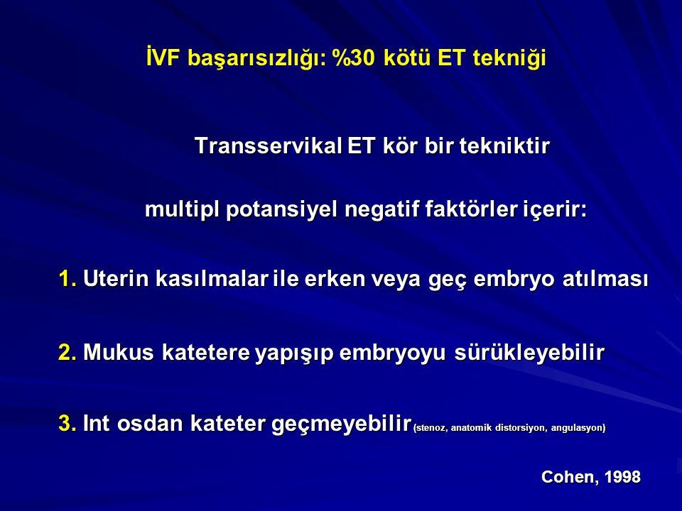 Air in the transfer catheter