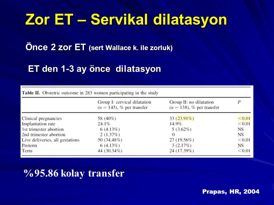 Zor ET – Servikal dilatasyon Önce 2 zor ET (sert Wallace k. ile zorluk) ET den 1-3 ay önce dilatasyon Prapas, HR, 2004 %95.86 kolay transfer