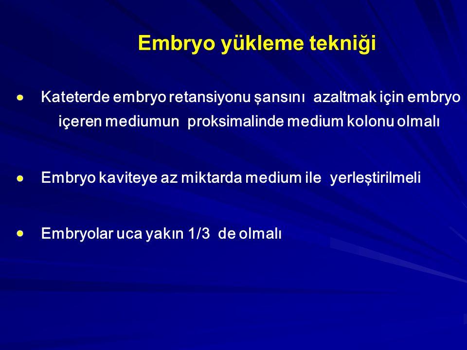 Ektopik gebelik Transfer volümü <30 ml olmalı Yovich 1985, Nazari 1993, Marcus 1995, Baba 2000, Ebner 2001, Bilalis 2002.