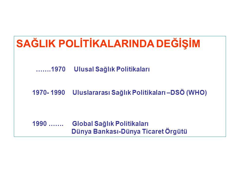 SAĞLIK POLİTİKALARINDA DEĞİŞİM …….1970 Ulusal Sağlık Politikaları 1970- 1990 Uluslararası Sağlık Politikaları –DSÖ (WHO) 1990 …….