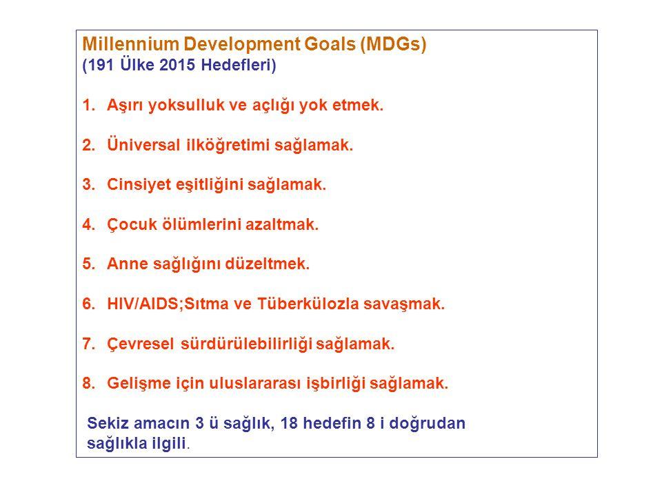 Millennium Development Goals (MDGs) (191 Ülke 2015 Hedefleri) 1.Aşırı yoksulluk ve açlığı yok etmek.
