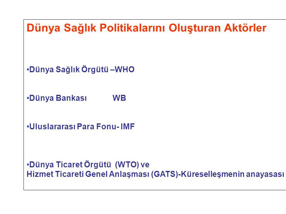Dünya Sağlık Politikalarını Oluşturan Aktörler Dünya Sağlık Örgütü –WHO Dünya Bankası WB Uluslararası Para Fonu- IMF Dünya Ticaret Örgütü (WTO) ve Hizmet Ticareti Genel Anlaşması (GATS)-Küreselleşmenin anayasası