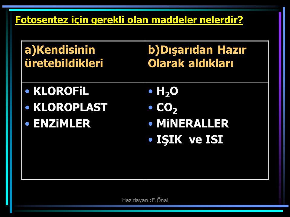 Hazırlayan :E.Önal Fotosentez için gerekli olan maddeler nelerdir? a)Kendisinin üretebildikleri b)Dışarıdan Hazır Olarak aldıkları KLOROFiL KLOROPLAST