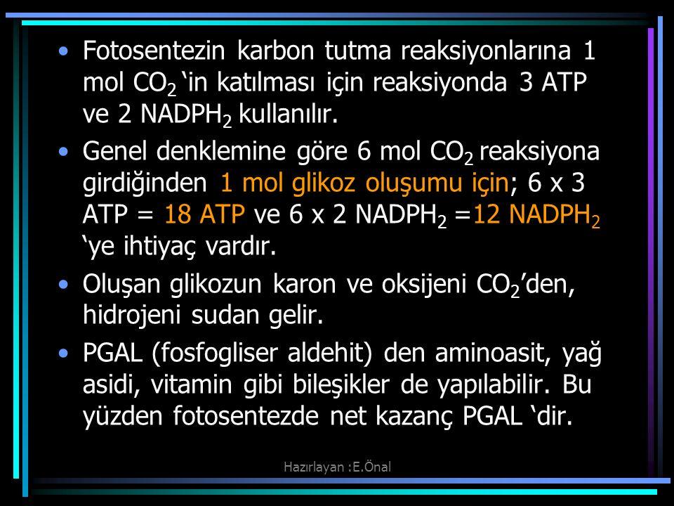 Hazırlayan :E.Önal Fotosentezin karbon tutma reaksiyonlarına 1 mol CO 2 'in katılması için reaksiyonda 3 ATP ve 2 NADPH 2 kullanılır. Genel denklemine