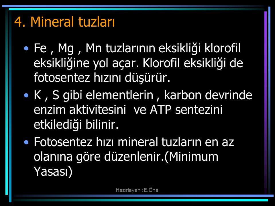 Hazırlayan :E.Önal 4. Mineral tuzları Fe, Mg, Mn tuzlarının eksikliği klorofil eksikliğine yol açar. Klorofil eksikliği de fotosentez hızını düşürür.