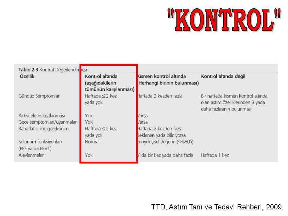 TTD, Astım Tanı ve Tedavi Rehberi, 2009.