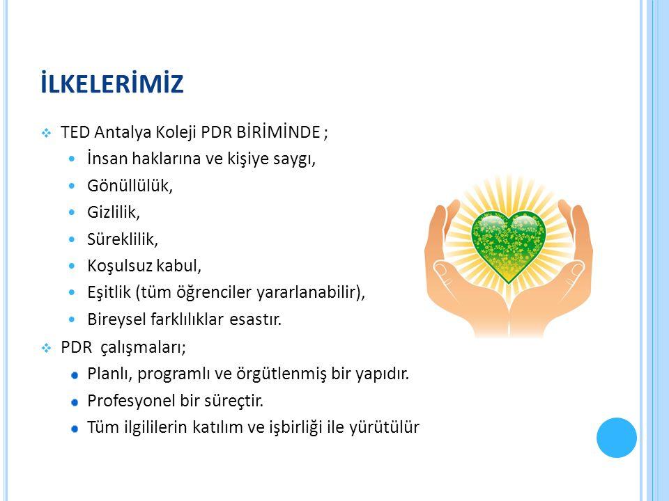 İLKELERİMİZ  TED Antalya Koleji PDR BİRİMİNDE ; İnsan haklarına ve kişiye saygı, Gönüllülük, Gizlilik, Süreklilik, Koşulsuz kabul, Eşitlik (tüm öğren