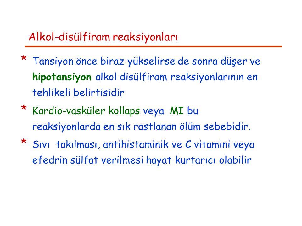 Alkol-disülfiram reaksiyonları * Tansiyon önce biraz yükselirse de sonra düşer ve hipotansiyon alkol disülfiram reaksiyonlarının en tehlikeli belirtis