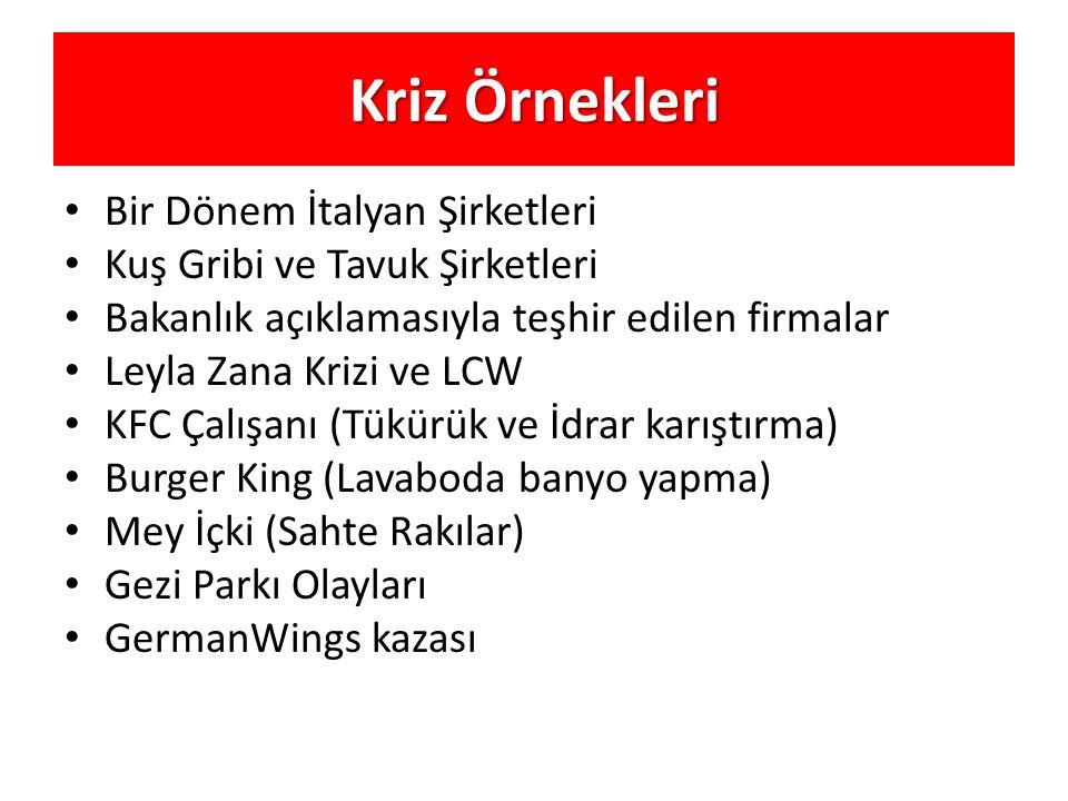 Kriz Örnekleri Bir Dönem İtalyan Şirketleri Kuş Gribi ve Tavuk Şirketleri Bakanlık açıklamasıyla teşhir edilen firmalar Leyla Zana Krizi ve LCW KFC Ça