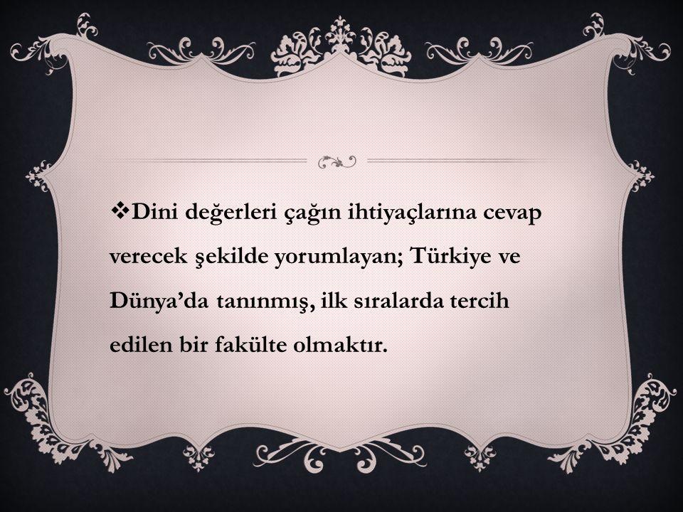 İSLAM TARİHİ VE SANATLARI  Prof. Dr. Adnan DEMİRCAN ( Misafir Öğr. Üyesi )