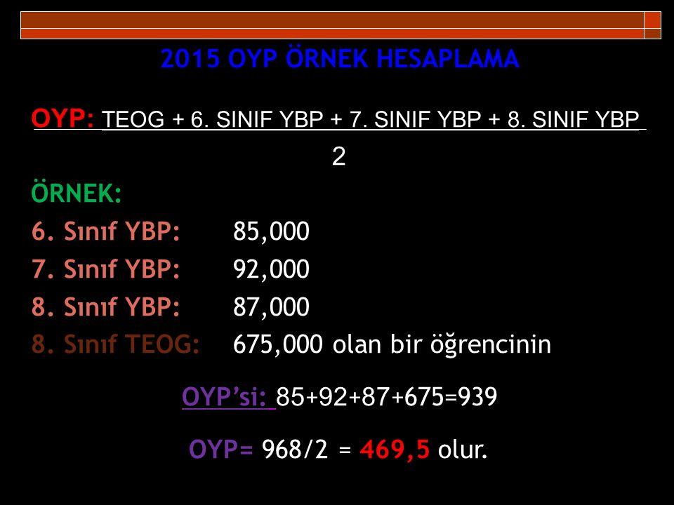 2015 OYP ÖRNEK HESAPLAMA OYP: TEOG + 6. SINIF YBP + 7. SINIF YBP + 8. SINIF YBP 2 ÖRNEK: 6. Sınıf YBP:85,000 7. Sınıf YBP:92,000 8. Sınıf YBP:87,000 8