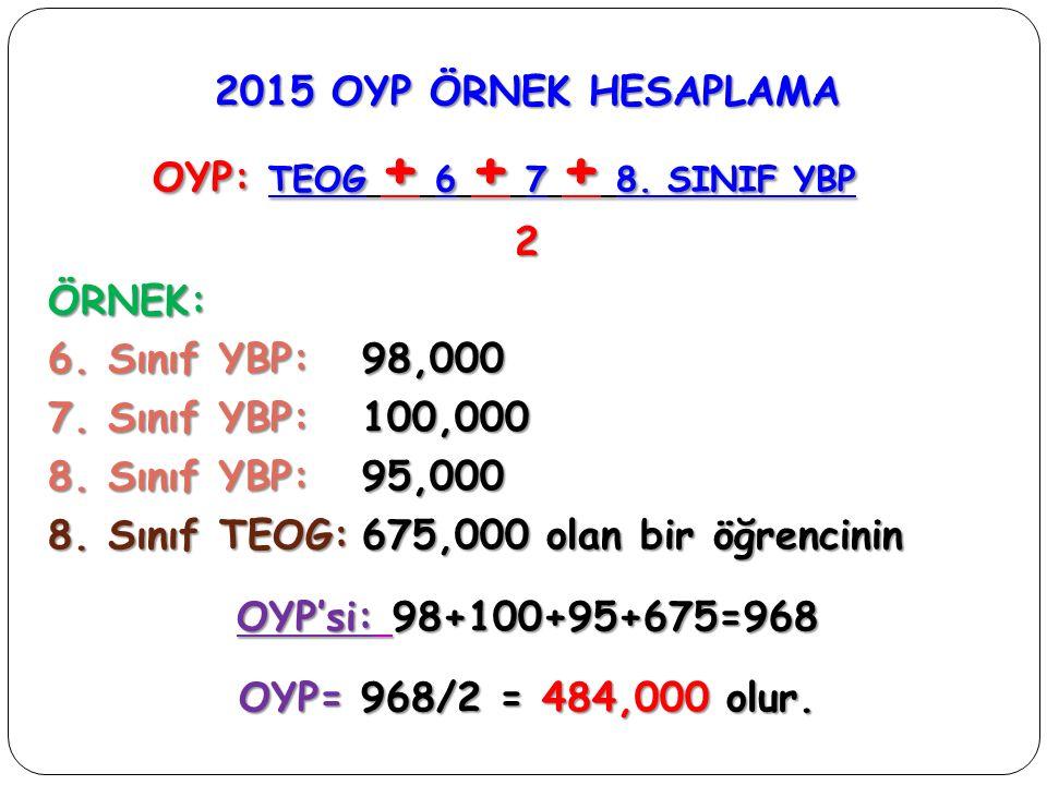 2015 OYP ÖRNEK HESAPLAMA OYP: TEOG + 6 + 7 + 8. SINIF YBP 2ÖRNEK: 6.