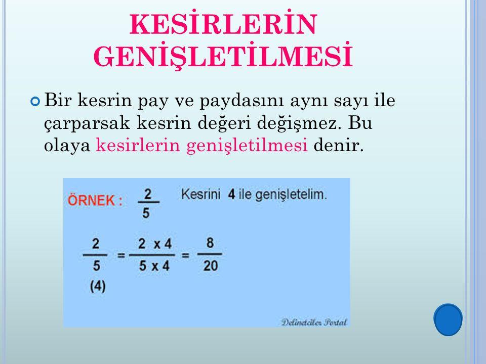 KESİRLERİN GENİŞLETİLMESİ Bir kesrin pay ve paydasını aynı sayı ile çarparsak kesrin değeri değişmez. Bu olaya kesirlerin genişletilmesi denir.