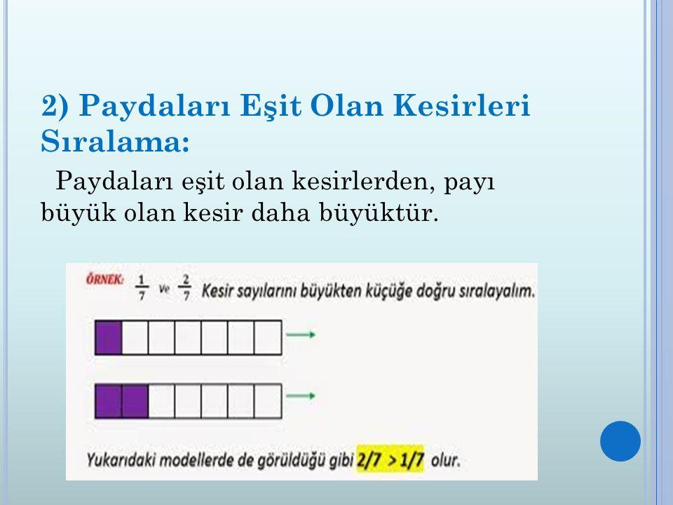 2) Paydaları Eşit Olan Kesirleri Sıralama: Paydaları eşit olan kesirlerden, payı büyük olan kesir daha büyüktür.