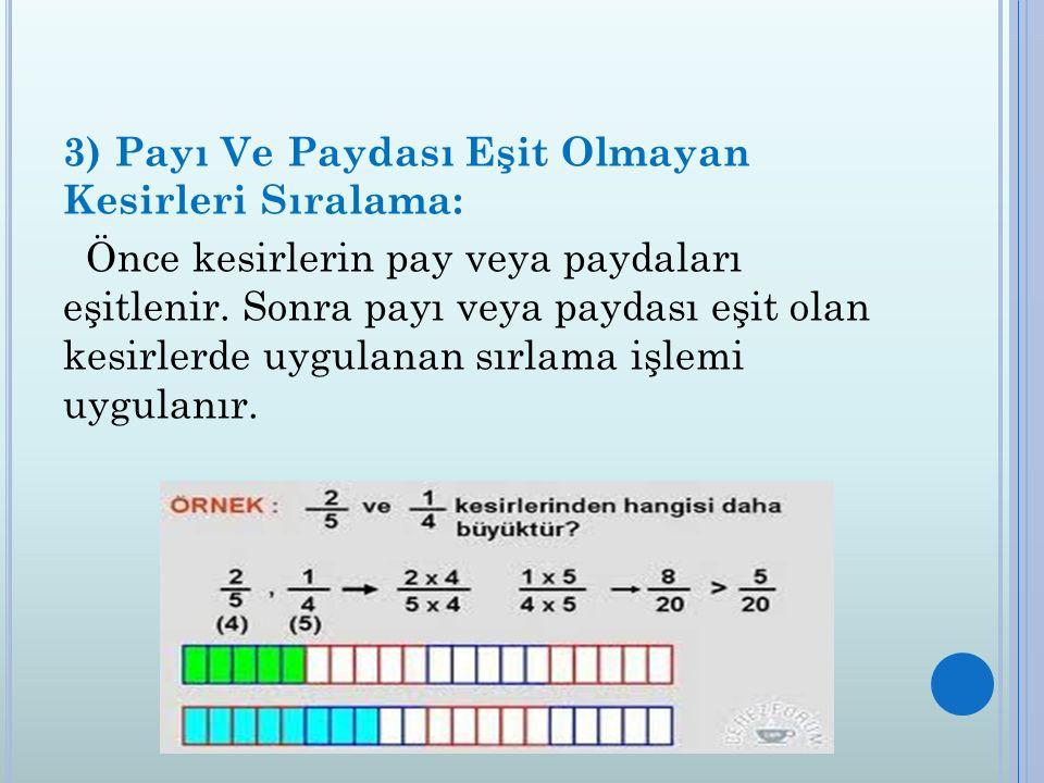 3) Payı Ve Paydası Eşit Olmayan Kesirleri Sıralama: Önce kesirlerin pay veya paydaları eşitlenir. Sonra payı veya paydası eşit olan kesirlerde uygulan