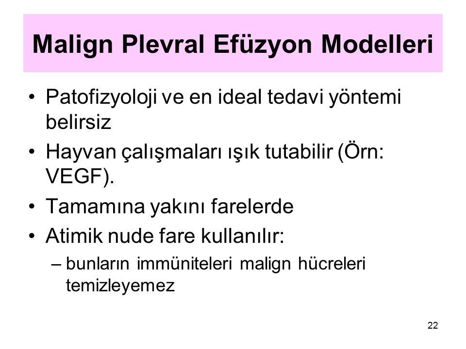 22 Malign Plevral Efüzyon Modelleri Patofizyoloji ve en ideal tedavi yöntemi belirsiz Hayvan çalışmaları ışık tutabilir (Örn: VEGF). Tamamına yakını f