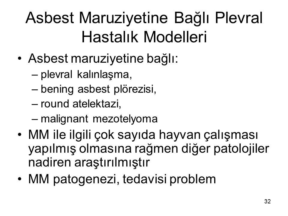 32 Asbest Maruziyetine Bağlı Plevral Hastalık Modelleri Asbest maruziyetine bağlı: –plevral kalınlaşma, –bening asbest plörezisi, –round atelektazi, –