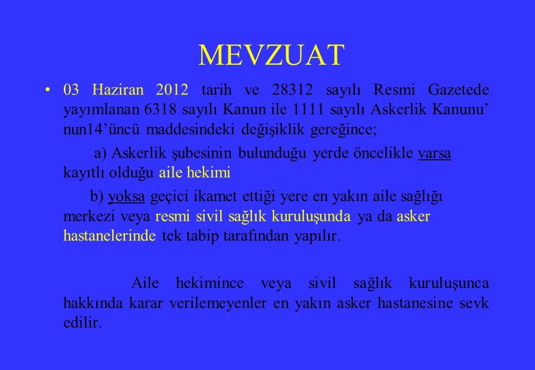MEVZUAT 03 Haziran 2012 tarih ve 28312 sayılı Resmi Gazetede yayımlanan 6318 sayılı Kanun ile 1111 sayılı Askerlik Kanunu' nun14'üncü maddesindeki değ