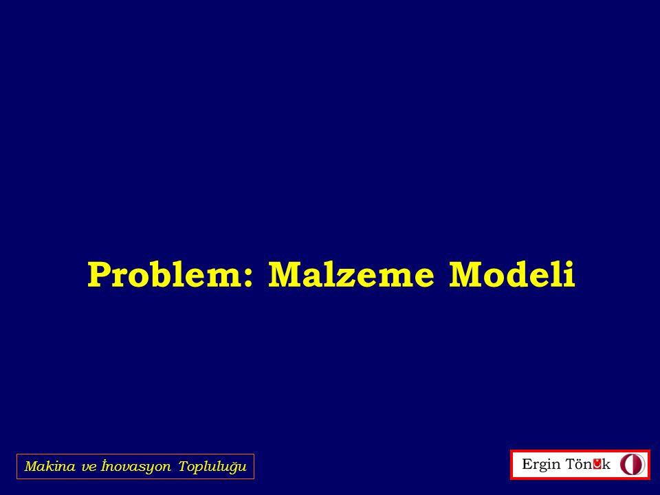 Problem: Malzeme Modeli Makina ve İnovasyon Topluluğu