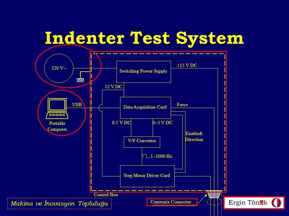  Data Acquisition Card 220 V~ Switching Power Supply 12 V DC Step Motor Driver Card  15 V DC V/F Converter 0-5 V DC0~5 V DC 1~1000 Hz USB Step Motor