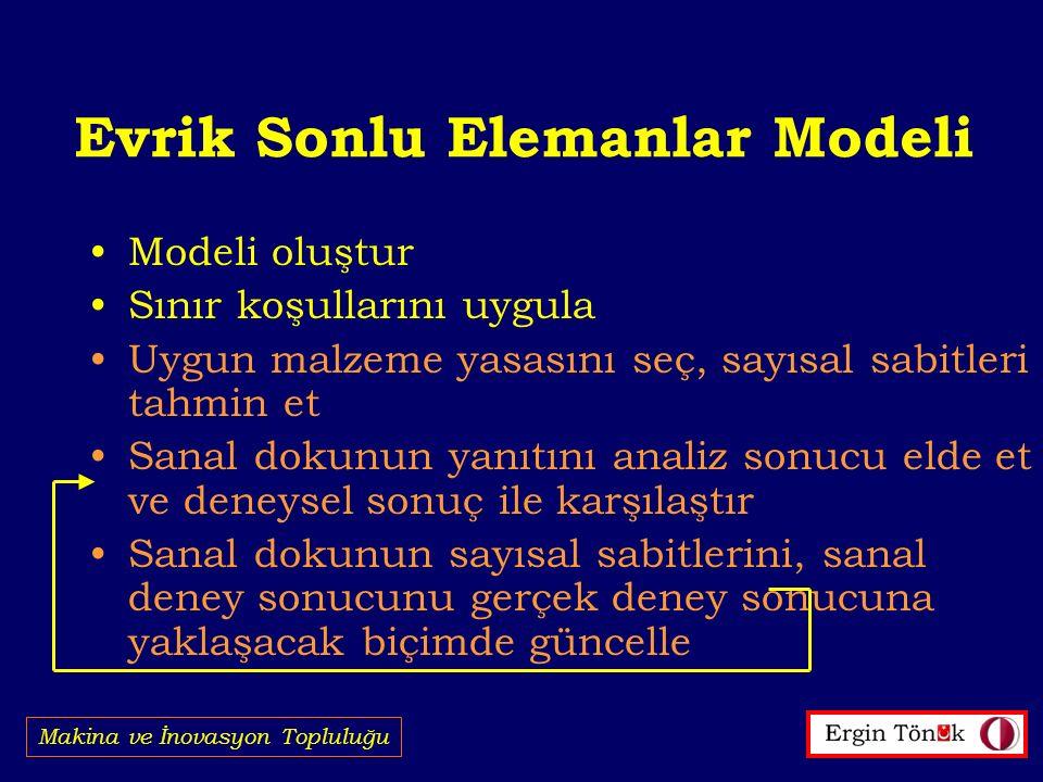 Evrik Sonlu Elemanlar Modeli Modeli oluştur Sınır koşullarını uygula Uygun malzeme yasasını seç, sayısal sabitleri tahmin et Sanal dokunun yanıtını analiz sonucu elde et ve deneysel sonuç ile karşılaştır Sanal dokunun sayısal sabitlerini, sanal deney sonucunu gerçek deney sonucuna yaklaşacak biçimde güncelle Makina ve İnovasyon Topluluğu