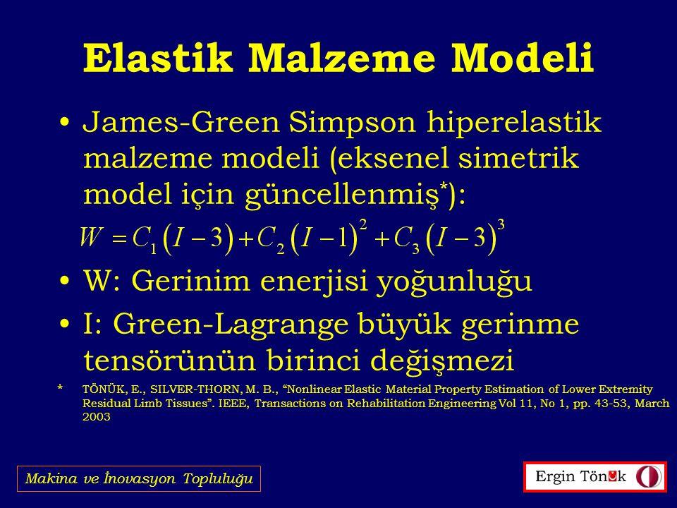 Elastik Malzeme Modeli James-Green Simpson hiperelastik malzeme modeli (eksenel simetrik model için güncellenmiş * ): W: Gerinim enerjisi yoğunluğu I: Green-Lagrange büyük gerinme tensörünün birinci değişmezi * TÖNÜK, E., SILVER-THORN, M.