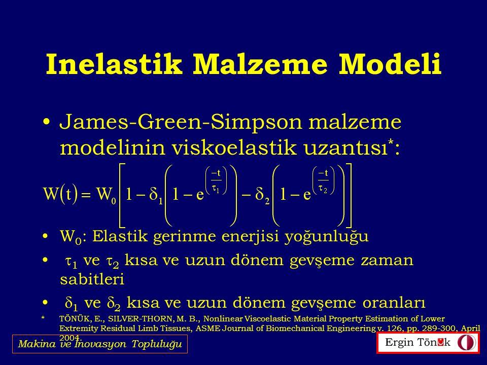 Inelastik Malzeme Modeli James-Green-Simpson malzeme modelinin viskoelastik uzantısı * : W 0 : Elastik gerinme enerjisi yoğunluğu  1 ve  2 kısa ve uzun dönem gevşeme zaman sabitleri  1 ve  2 kısa ve uzun dönem gevşeme oranları *TÖNÜK, E., SILVER-THORN, M.