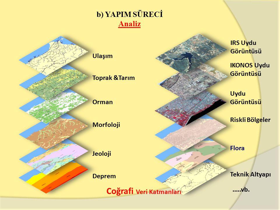 b) YAPIM SÜRECİ Analiz Ulaşım Toprak &Tarım Orman Morfoloji Deprem Jeoloji Uydu Görüntüsü IRS Uydu Görüntüsü IKONOS Uydu Görüntüsü Riskli Bölgeler Flo