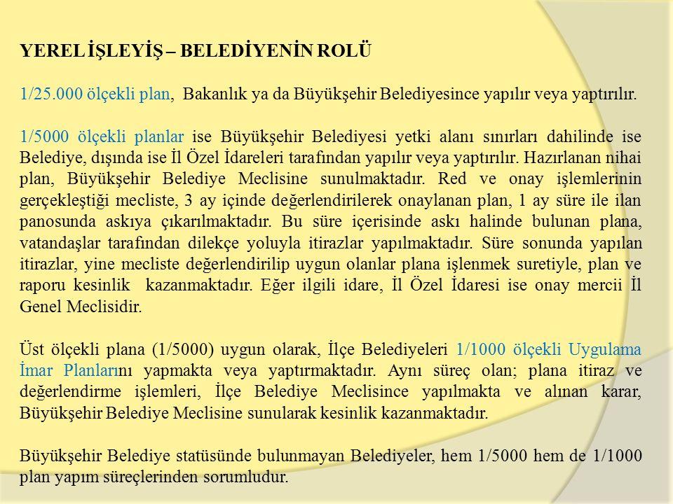 YEREL İŞLEYİŞ – BELEDİYENİN ROLÜ 1/25.000 ölçekli plan, Bakanlık ya da Büyükşehir Belediyesince yapılır veya yaptırılır.