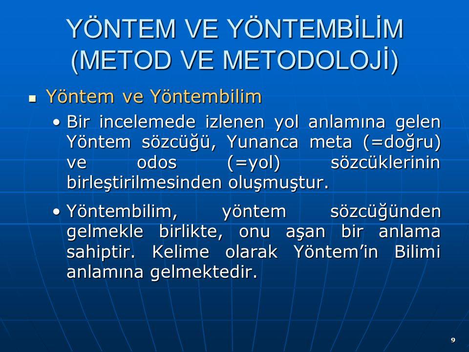 9 YÖNTEM VE YÖNTEMBİLİM (METOD VE METODOLOJİ) Yöntem ve Yöntembilim Yöntem ve Yöntembilim Bir incelemede izlenen yol anlamına gelen Yöntem sözcüğü, Yunanca meta (=doğru) ve odos (=yol) sözcüklerinin birleştirilmesinden oluşmuştur.Bir incelemede izlenen yol anlamına gelen Yöntem sözcüğü, Yunanca meta (=doğru) ve odos (=yol) sözcüklerinin birleştirilmesinden oluşmuştur.