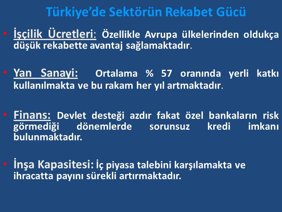 Türkiye'de Sektörün Rekabet Gücü İşçilik Ücretleri: Özellikle Avrupa ülkelerinden oldukça düşük rekabette avantaj sağlamaktadır. Yan Sanayi: Ortalama