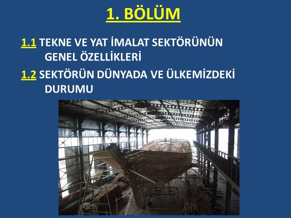 Gemi inşa sanayinin bir alt koludur ve aynı özelliklere sahiptir, Beraberinde yan sanayiyi sürükler, Yabancı sermayeyi davet eder, Teknoloji transferi, gelişimi ve birikimi sağlar, Diğer sektörlere nazaran yan sanayi ve hizmeti ile 1'e 6 oranında istihdam sağlar, TEKNE VE YAT İMALAT SEKTÖRÜNÜN GENEL ÖZELLİKLERİ