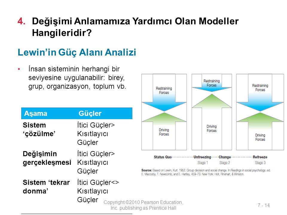 4.Değişimi Anlamamıza Yardımcı Olan Modeller Hangileridir? İnsan sisteminin herhangi bir seviyesine uygulanabilir: birey, grup, organizasyon, toplum v