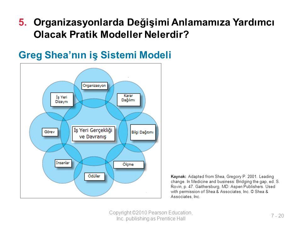 5.Organizasyonlarda Değişimi Anlamamıza Yardımcı Olacak Pratik Modeller Nelerdir? Copyright ©2010 Pearson Education, Inc. publishing as Prentice Hall