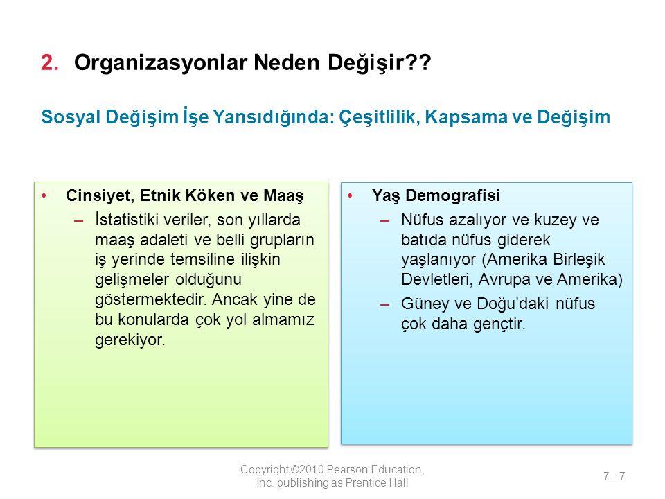 2.Organizasyonlar Neden Değişir.