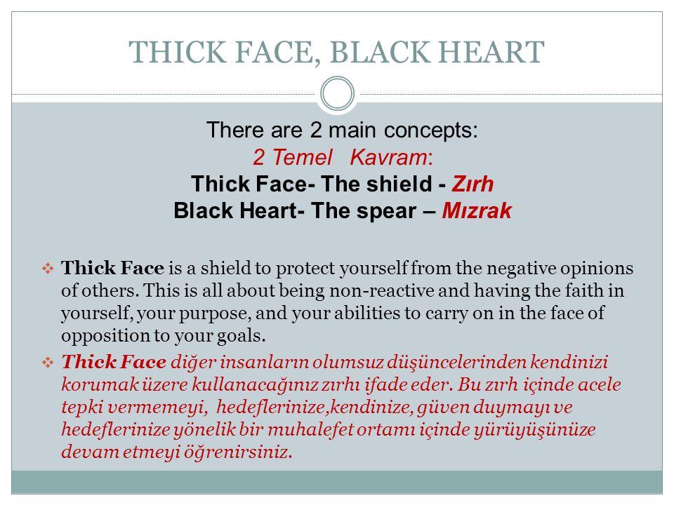 12.Acquiring the killer instinct 12.